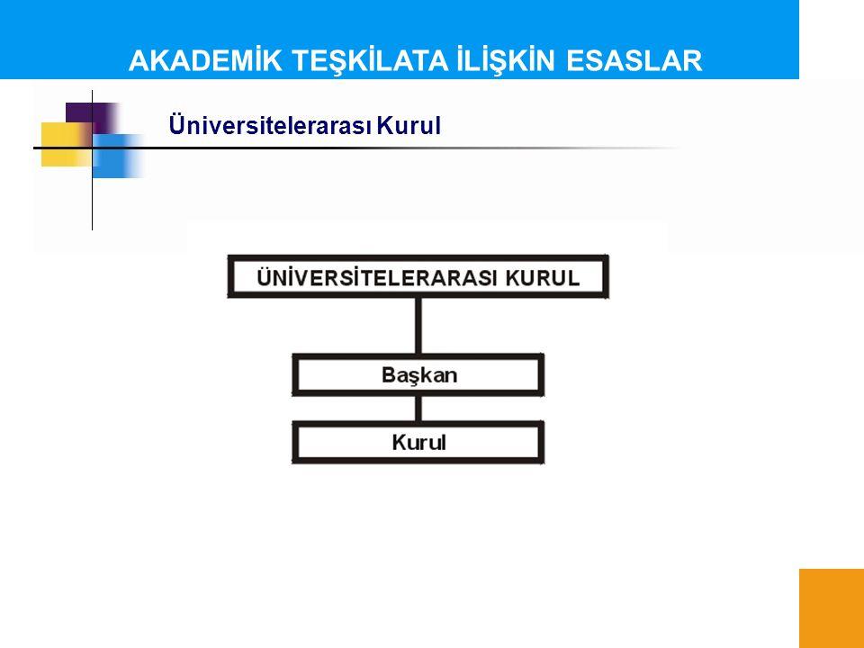 AKADEMİK TEŞKİLATA İLİŞKİN ESASLAR Üniversitelerarası Kurul