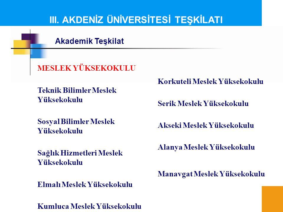 III. AKDENİZ ÜNİVERSİTESİ TEŞKİLATI Akademik Teşkilat MESLEK YÜKSEKOKULU Teknik Bilimler Meslek Yüksekokulu Sosyal Bilimler Meslek Yüksekokulu Sağlık