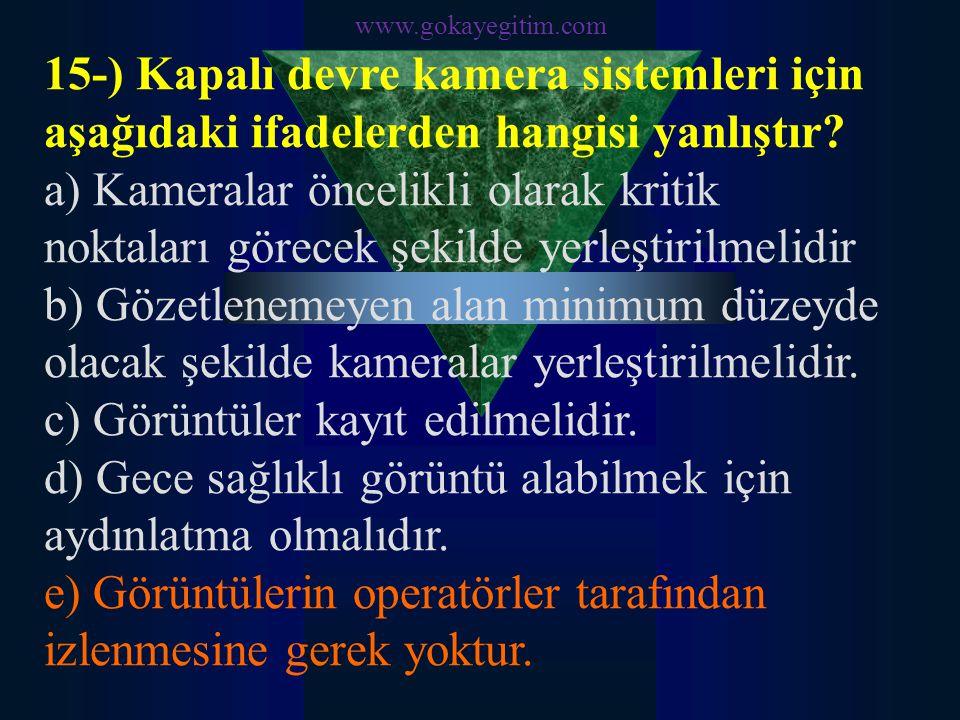 www.gokayegitim.com 15-) Kapalı devre kamera sistemleri için aşağıdaki ifadelerden hangisi yanlıştır.