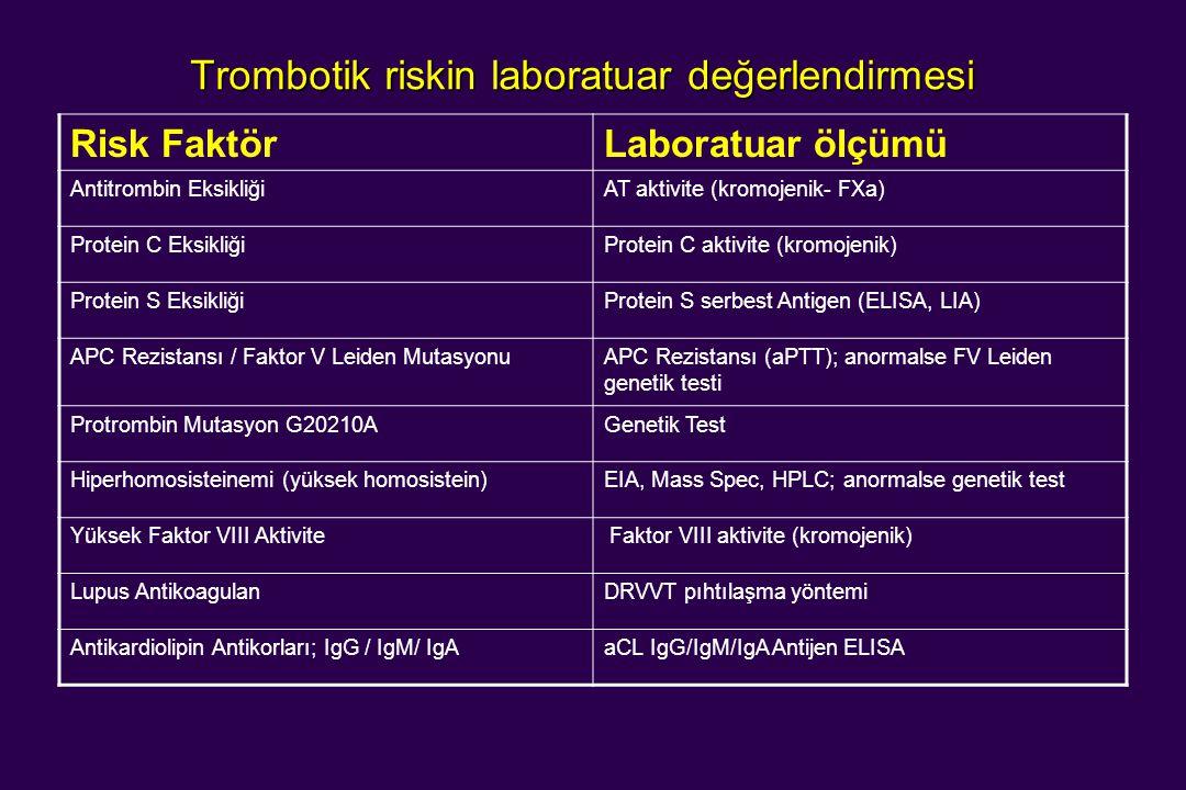 Trombotik riskin laboratuar değerlendirmesi Risk FaktörLaboratuar ölçümü Antitrombin EksikliğiAT aktivite (kromojenik- FXa) Protein C EksikliğiProtein C aktivite (kromojenik) Protein S EksikliğiProtein S serbest Antigen (ELISA, LIA) APC Rezistansı / Faktor V Leiden MutasyonuAPC Rezistansı (aPTT); anormalse FV Leiden genetik testi Protrombin Mutasyon G20210AGenetik Test Hiperhomosisteinemi (yüksek homosistein)EIA, Mass Spec, HPLC; anormalse genetik test Yüksek Faktor VIII Aktivite Faktor VIII aktivite (kromojenik) Lupus AntikoagulanDRVVT pıhtılaşma yöntemi Antikardiolipin Antikorları; IgG / IgM/ IgAaCL IgG/IgM/IgA Antijen ELISA