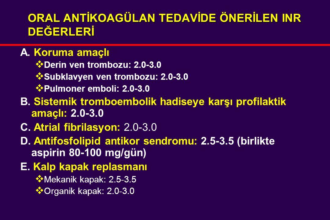 ORAL ANTİKOAGÜLAN TEDAVİDE ÖNERİLEN INR DEĞERLERİ A. Koruma amaçlı  Derin ven trombozu: 2.0-3.0  Subklavyen ven trombozu: 2.0-3.0  Pulmoner emboli: