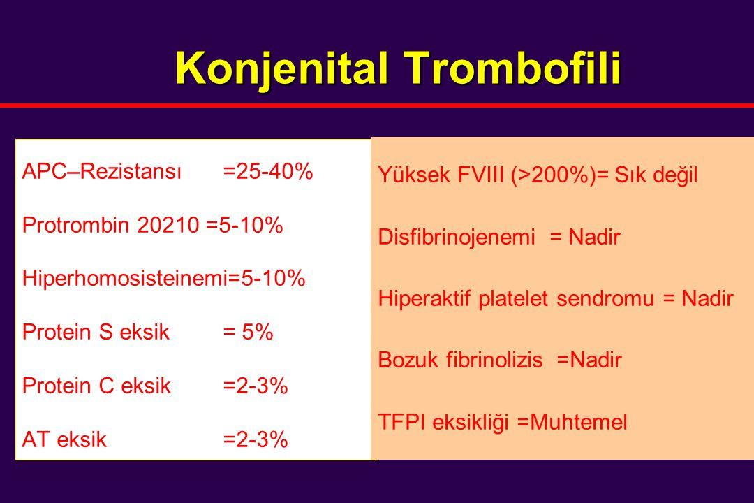 Konjenital Trombofili APC–Rezistansı=25-40% Protrombin 20210 =5-10% Hiperhomosisteinemi=5-10% Protein S eksik = 5% Protein C eksik=2-3% AT eksik=2-3% Yüksek FVIII (>200%)= Sık değil Disfibrinojenemi = Nadir Hiperaktif platelet sendromu = Nadir Bozuk fibrinolizis =Nadir TFPI eksikliği =Muhtemel