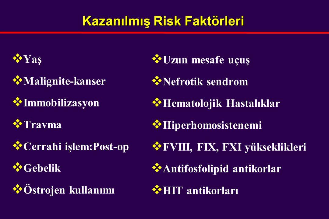 Heparin  Heparin anti-trombin üzrinden etki gösterir (direkt antikoagülan).