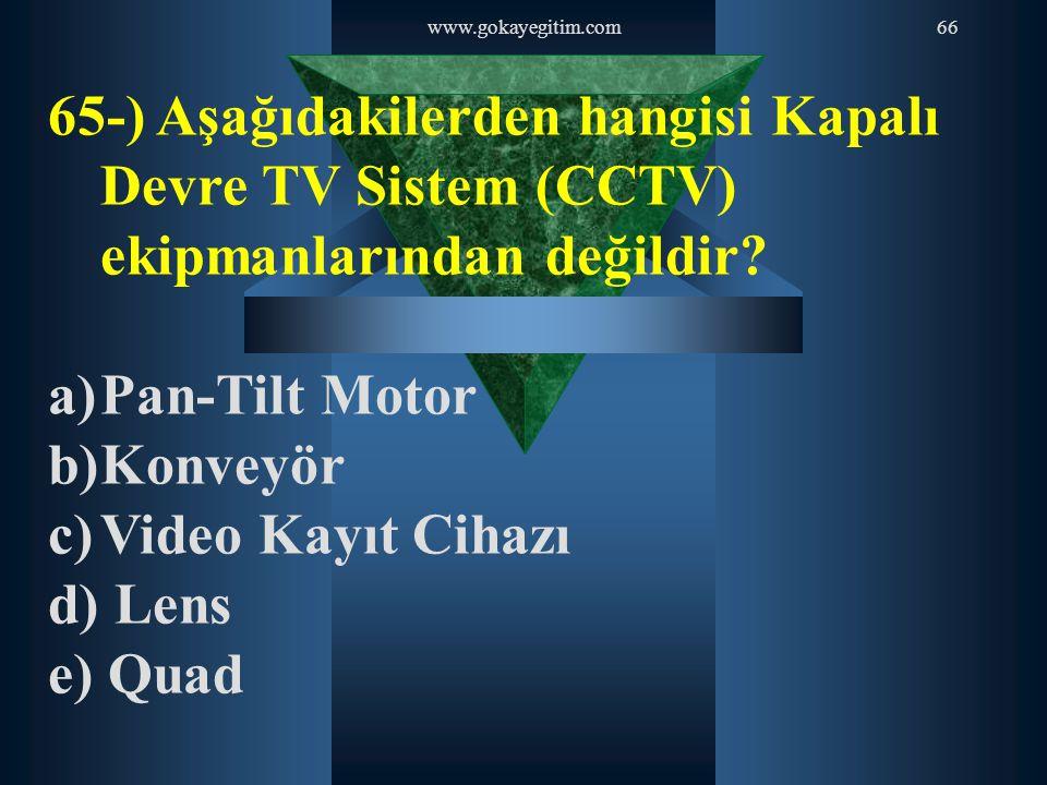 www.gokayegitim.com66 65-) Aşağıdakilerden hangisi Kapalı Devre TV Sistem (CCTV) ekipmanlarından değildir? a)Pan-Tilt Motor b)Konveyör c)Video Kayıt C