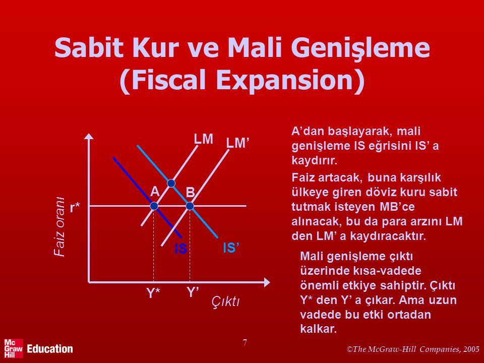 © The McGraw-Hill Companies, 2005 7 Sabit Kur ve Mali Genişleme (Fiscal Expansion) IS A LM r* Y* Çıktı Faiz oranı Mali genişleme çıktı üzerinde kısa-v