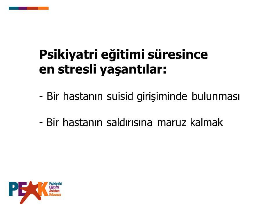 Psikiyatri eğitimi süresince en stresli yaşantılar: - Bir hastanın suisid girişiminde bulunması - Bir hastanın saldırısına maruz kalmak