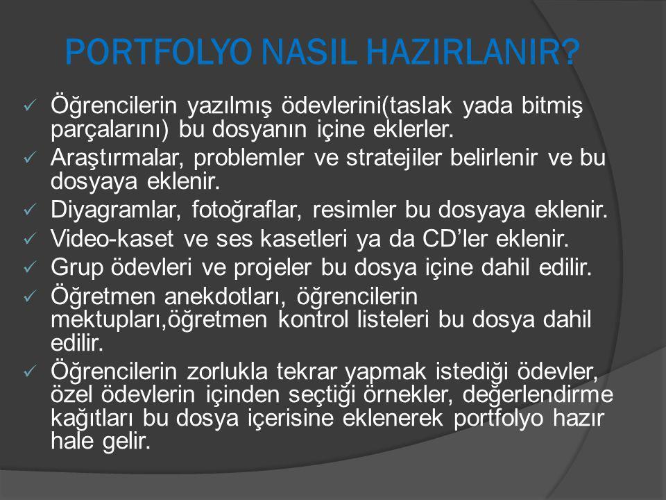 ELEKTRONİK PORTFOLYO NEDİR.