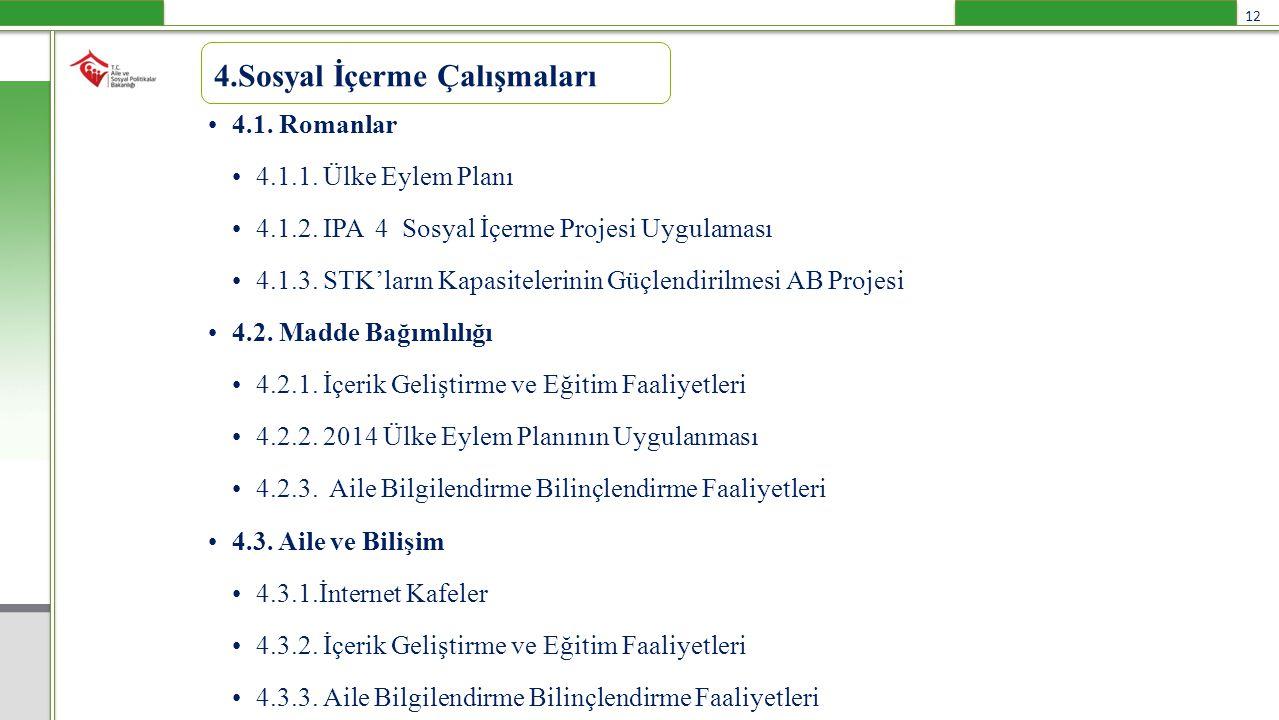 4.Sosyal İçerme Çalışmaları 4.1. Romanlar 4.1.1. Ülke Eylem Planı 4.1.2. IPA 4 Sosyal İçerme Projesi Uygulaması 4.1.3. STK'ların Kapasitelerinin Güçle
