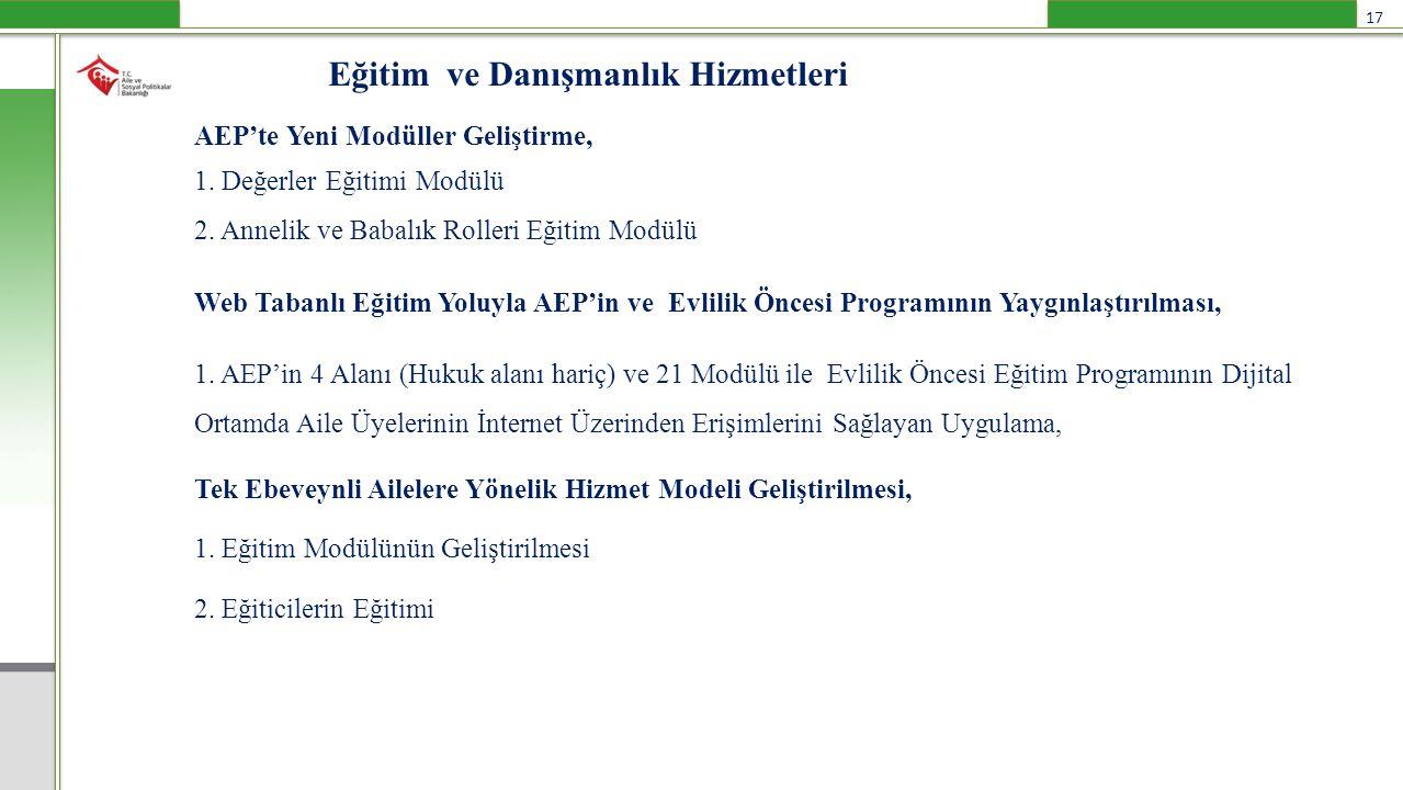 Eğitim ve Danışmanlık Hizmetleri AEP'te Yeni Modüller Geliştirme, 1. Değerler Eğitimi Modülü 2. Annelik ve Babalık Rolleri Eğitim Modülü Web Tabanlı E