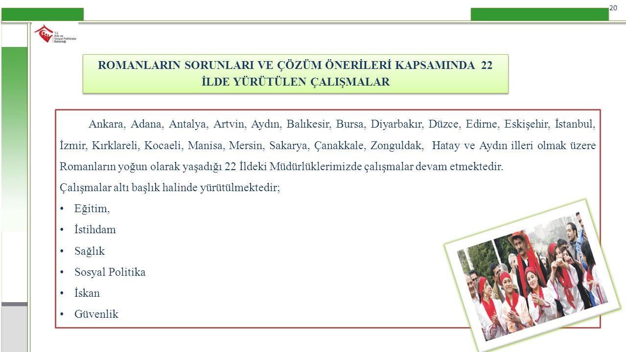 20 ROMANLARIN SORUNLARI VE ÇÖZÜM ÖNERİLERİ KAPSAMINDA 22 İLDE YÜRÜTÜLEN ÇALIŞMALAR Ankara, Adana, Antalya, Artvin, Aydın, Balıkesir, Bursa, Diyarbakır