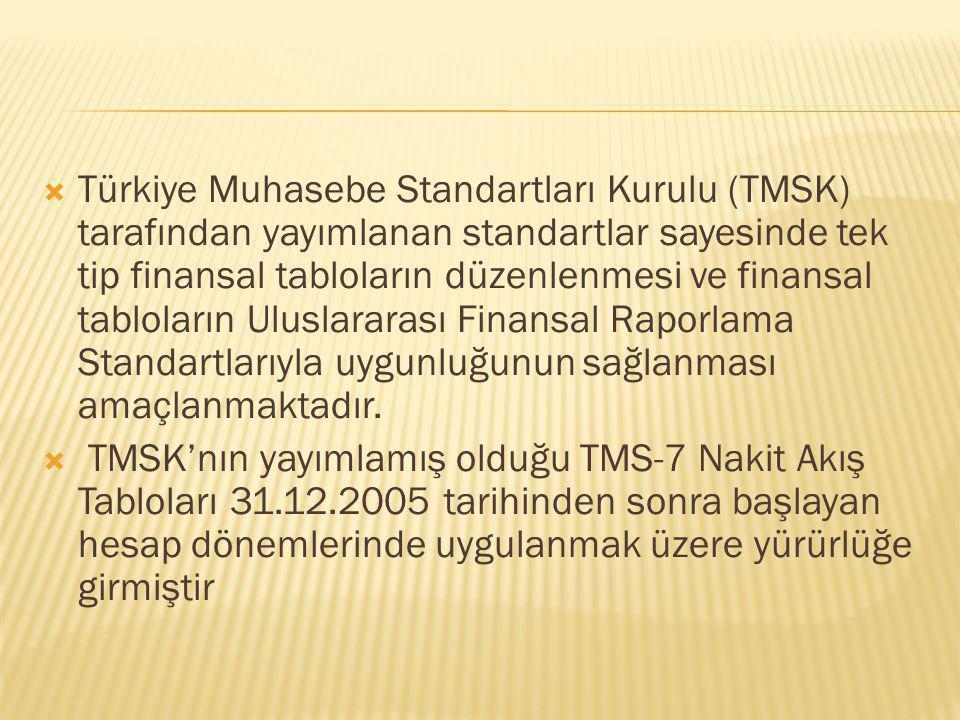  Türkiye Muhasebe Standartları Kurulu (TMSK) tarafından yayımlanan standartlar sayesinde tek tip finansal tabloların düzenlenmesi ve finansal tablola