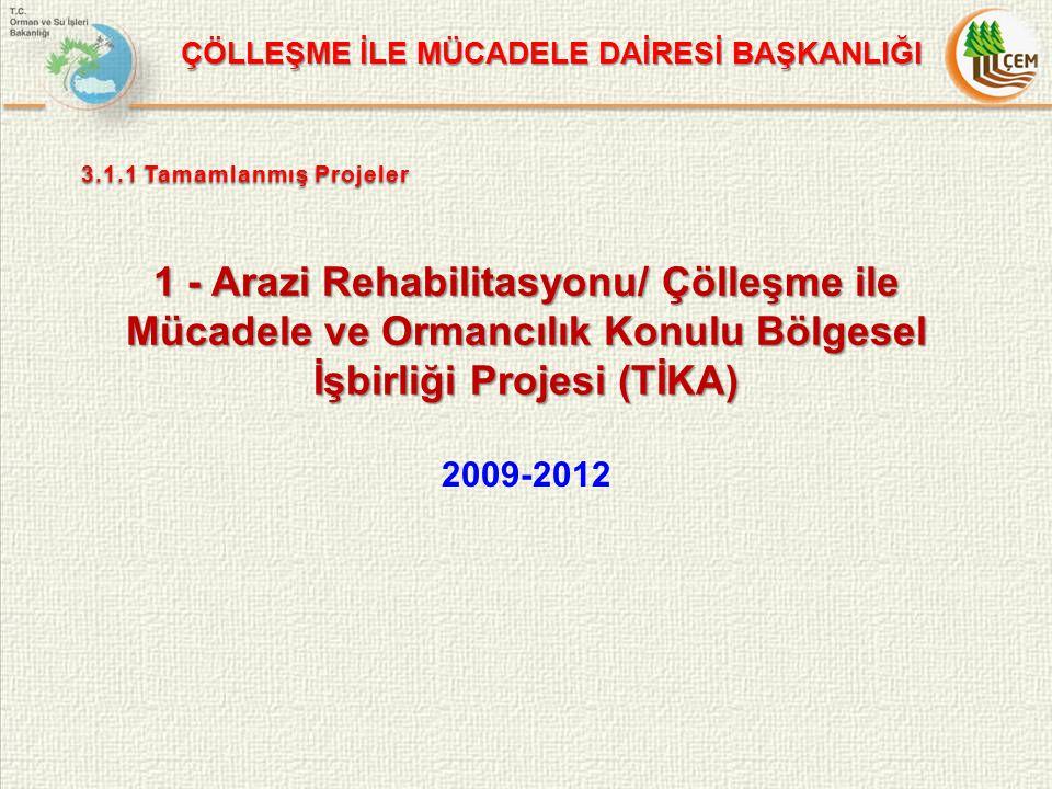 1 - Arazi Rehabilitasyonu/ Çölleşme ile Mücadele ve Ormancılık Konulu Bölgesel İşbirliği Projesi (TİKA) 2009-2012 ÇÖLLEŞME İLE MÜCADELE DAİRESİ BAŞKANLIĞI 3.1.1 Tamamlanmış Projeler
