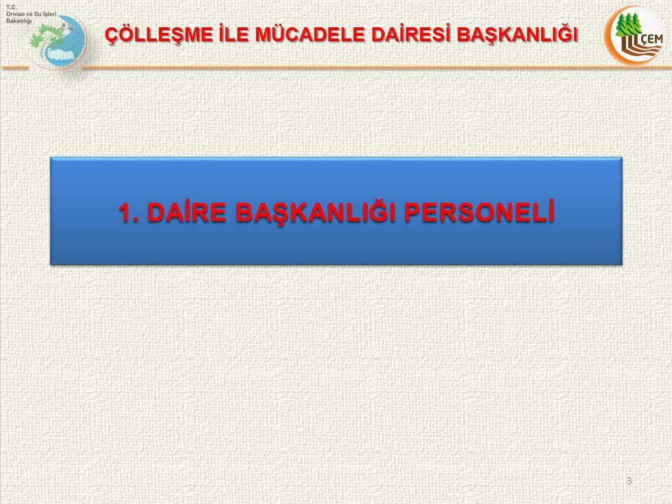4 Mustafa Yurdaer Daire Başkan V.Mediha Haliloğlu Şube Müdürü M.