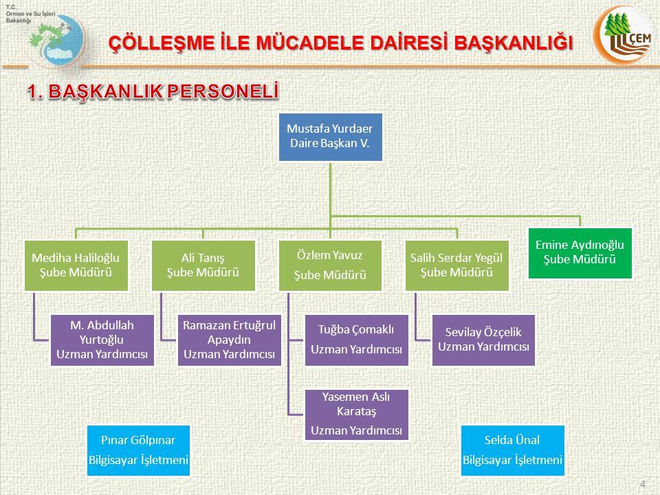 4 Mustafa Yurdaer Daire Başkan V. Mediha Haliloğlu Şube Müdürü M.