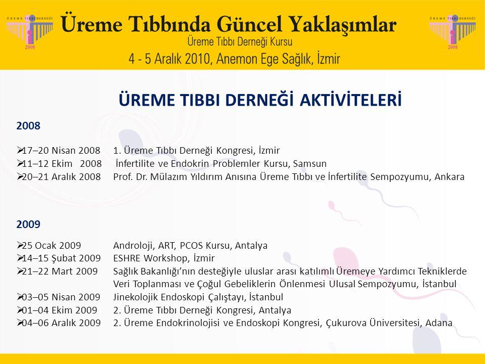 ÜREME TIBBI DERNEĞİ AKTİVİTELERİ 2008  17–20 Nisan 2008 1. Üreme Tıbbı Derneği Kongresi, İzmir  11–12 Ekim 2008 İnfertilite ve Endokrin Problemler K