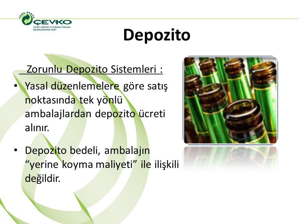 Depozito Zorunlu Depozito Sistemleri : Yasal düzenlemelere göre satış noktasında tek yönlü ambalajlardan depozito ücreti alınır. Depozito bedeli, amba