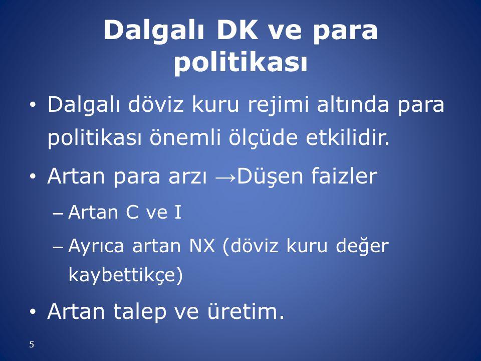 5 Dalgalı DK ve para politikası Dalgalı döviz kuru rejimi altında para politikası önemli ölçüde etkilidir. Artan para arzı → Düşen faizler – Artan C v