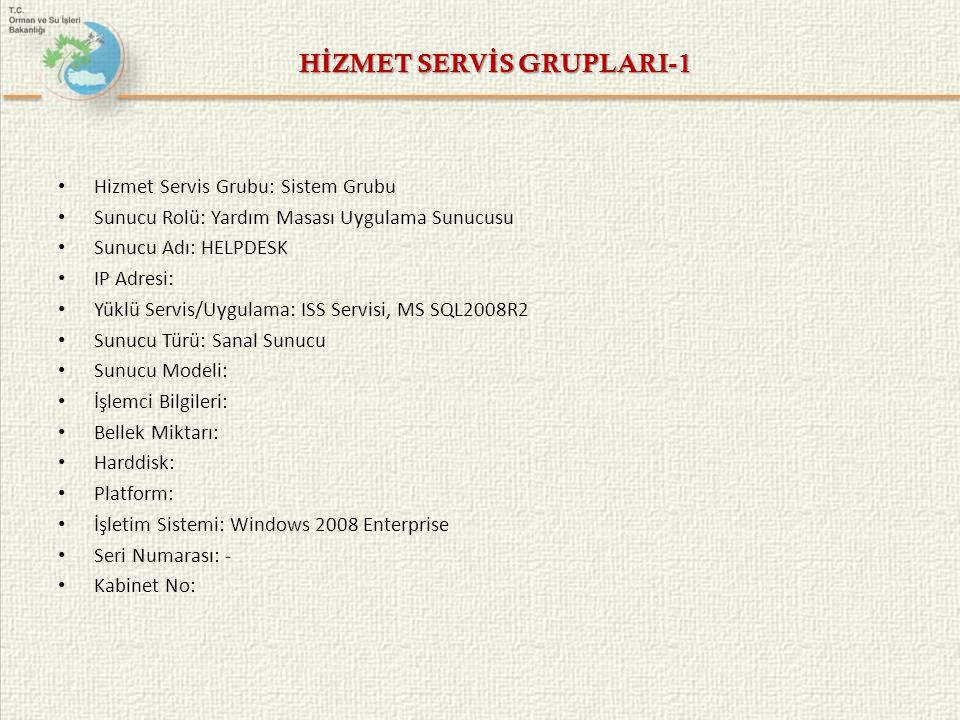 H İ ZMET SERV İ S GRUPLARI-2 Hizmet Servis Grubu: GENEL VERİTABANI (Cluster) Sunucu Rolü: Veritabanı Sunucusu Sunucu Adı: HelpDesk Veritabanı Sunucusu IP Adresi: Yüklü Servis/Uygulama: Oracle Sunucu Türü: Rack Tipi Sunucu Sunucu Modeli: HP Integrity Rx6600 İşlemci Bilgileri: Itanium2 1.6 GHz 2 Core - 2 CPU Bellek Miktarı: 32 GB Harddisk: 2x146GB R1 Platform: Itanium2 İşletim Sistemi: REDHAT Seri Numarası: Kabinet No: 1 / B