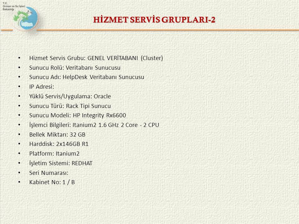 H İ ZMET SERV İ S GRUPLARI-3 Hizmet Servis Grubu: GENEL VERİTABANI (Cluster) Sunucu Rolü: Veritabanı Sunucusu Sunucu Adı: HelpDesk Veritabanı Sunucusu IP Adresi: Yüklü Servis/Uygulama: Oracle Sunucu Türü: Rack Tipi Sunucu Sunucu Modeli: HP Integrity Rx6600 İşlemci Bilgileri: Itanium2 1.6 GHz 2 Core - 2 CPU Bellek Miktarı: 32 GB Harddisk: 2x146GB R1 Platform: Itanium2 İşletim Sistemi: REDHAT Seri Numarası: Kabinet No: 1 / B