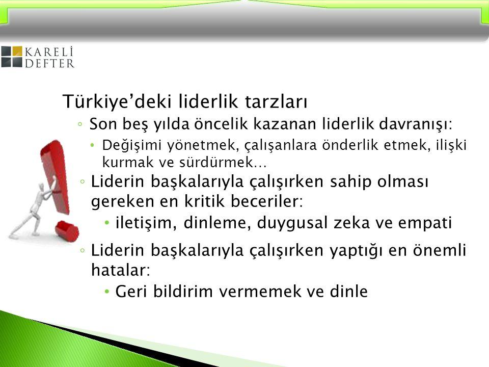 Türkiye'deki liderlik tarzları ◦ Son beş yılda öncelik kazanan liderlik davranışı: Değişimi yönetmek, çalışanlara önderlik etmek, ilişki kurmak ve sür