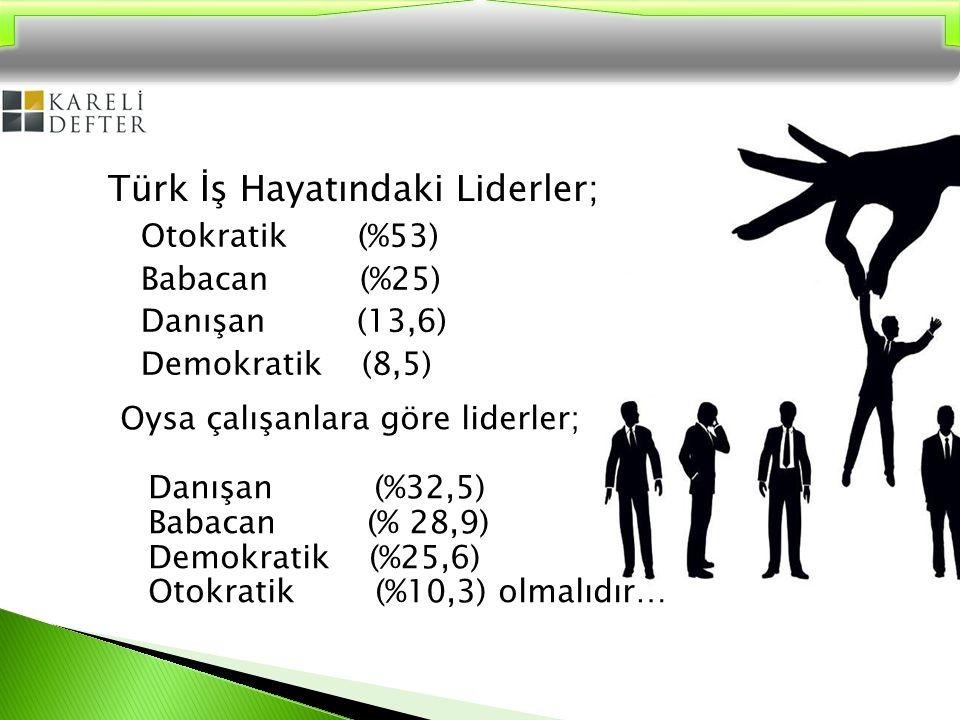 Türk İş Hayatındaki Liderler; Otokratik (%53) Babacan (%25) Danışan (13,6) Demokratik (8,5) Oysa çalışanlara göre liderler; Danışan (%32,5) Babacan (%