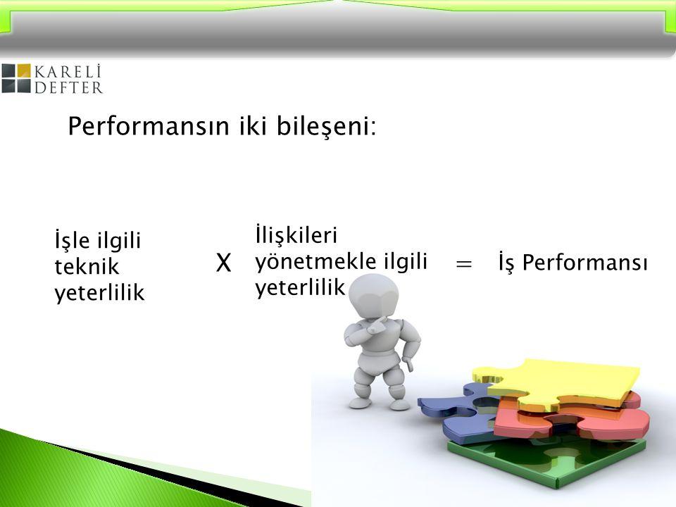 Performansın iki bileşeni: X = İşle ilgili teknik yeterlilik İlişkileri yönetmekle ilgili yeterlilik İş Performansı
