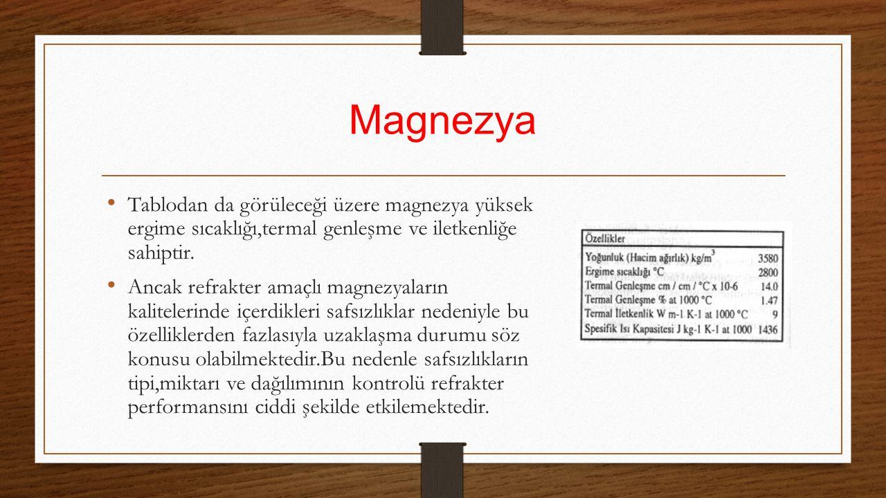 Magnezya Tablodan da görüleceği üzere magnezya yüksek ergime sıcaklığı,termal genleşme ve iletkenliğe sahiptir. Ancak refrakter amaçlı magnezyaların k