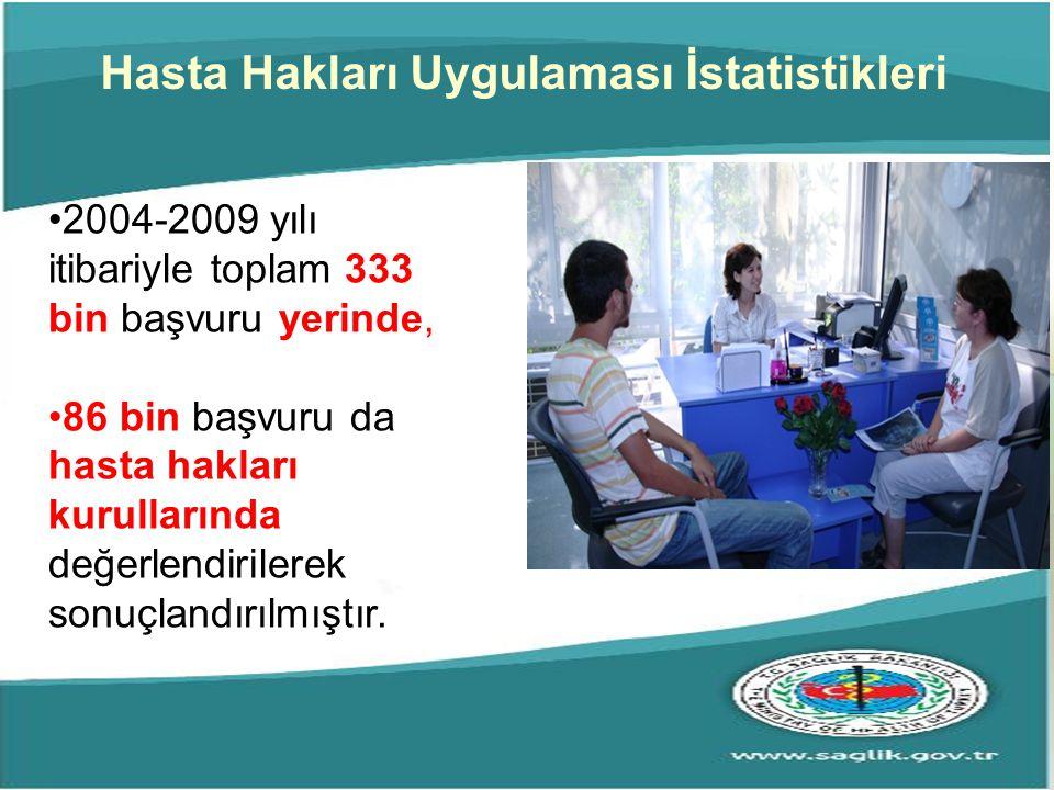 Hasta Hakları Uygulaması İstatistikleri 2004-2009 yılı itibariyle toplam 333 bin başvuru yerinde, 86 bin başvuru da hasta hakları kurullarında değerlendirilerek sonuçlandırılmıştır.
