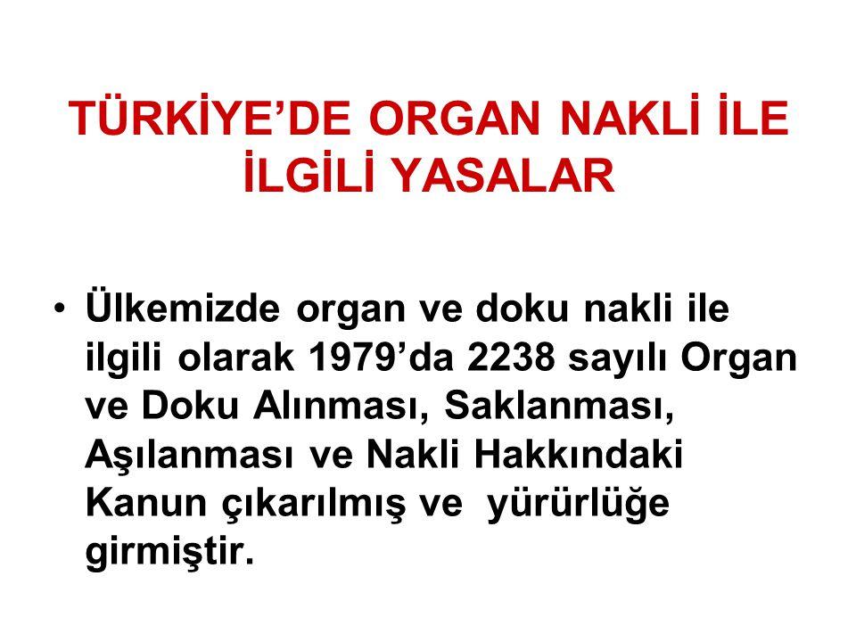 TÜRKİYE'DE ORGAN NAKLİ İLE İLGİLİ YASALAR Ülkemizde organ ve doku nakli ile ilgili olarak 1979'da 2238 sayılı Organ ve Doku Alınması, Saklanması, Aşıl