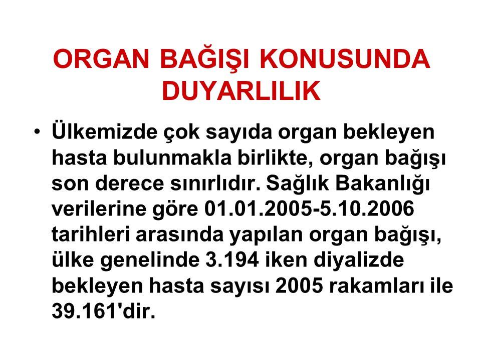 ORGAN BAĞIŞI KONUSUNDA DUYARLILIK Ülkemizde çok sayıda organ bekleyen hasta bulunmakla birlikte, organ bağışı son derece sınırlıdır. Sağlık Bakanlığı