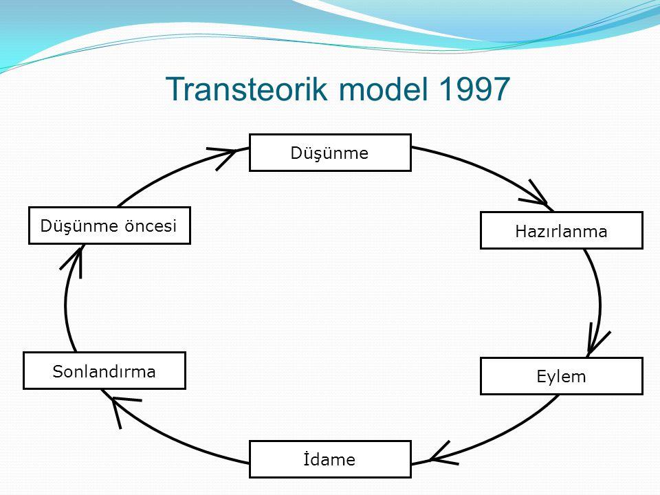Transteorik model 1997 Düşünme öncesi Düşünme Hazırlanma Sonlandırma İdame Eylem