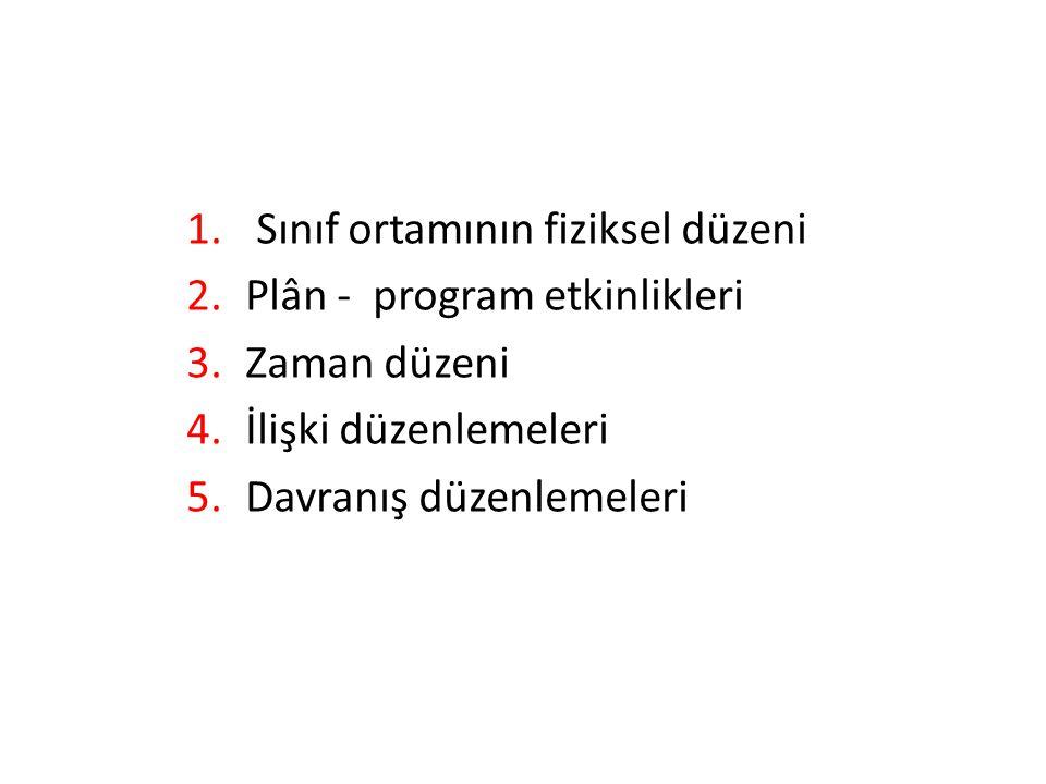 1. Sınıf ortamının fiziksel düzeni 2.Plân - program etkinlikleri 3.Zaman düzeni 4.İlişki düzenlemeleri 5.Davranış düzenlemeleri