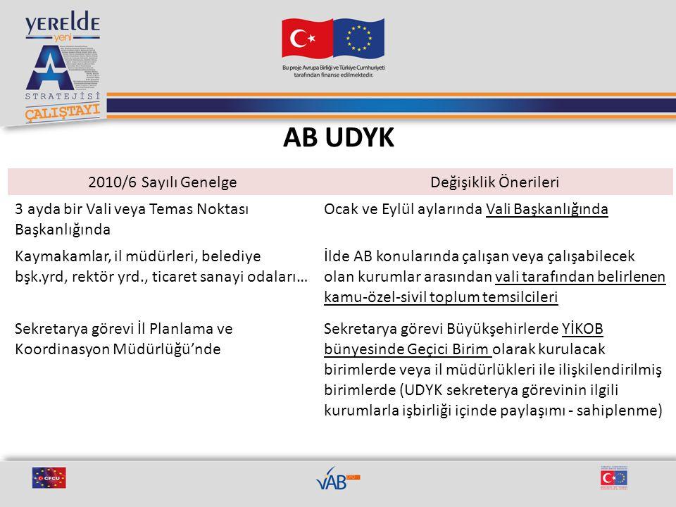 AB UDYK 2010/6 Sayılı GenelgeDeğişiklik Önerileri 3 ayda bir Vali veya Temas Noktası Başkanlığında Ocak ve Eylül aylarında Vali Başkanlığında Kaymakam