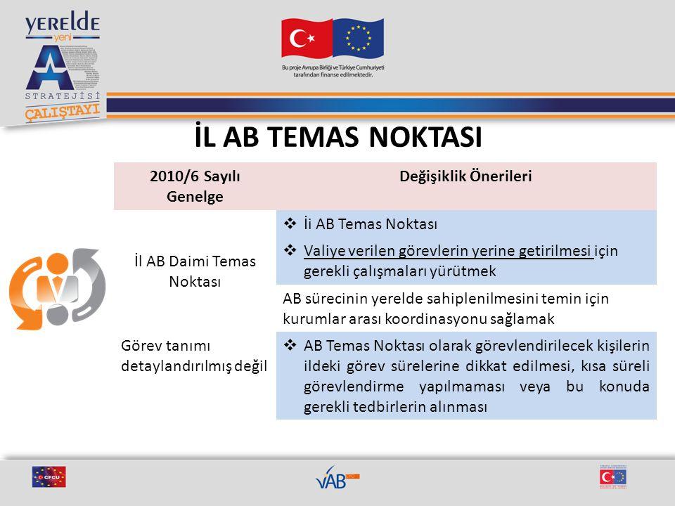 İL AB TEMAS NOKTASI 2010/6 Sayılı Genelge Değişiklik Önerileri İl AB Daimi Temas Noktası  İi AB Temas Noktası  Valiye verilen görevlerin yerine geti