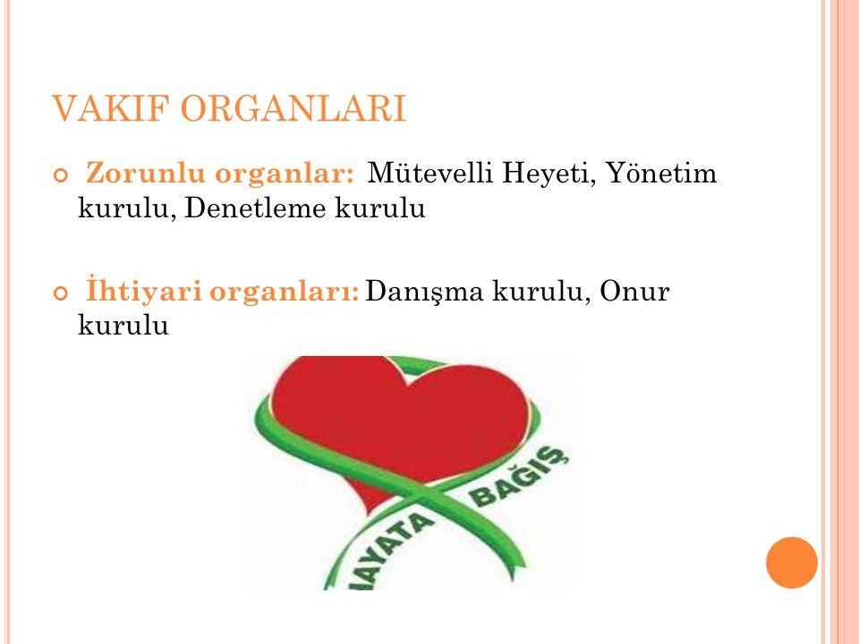 VAKIF ORGANLARI Zorunlu organlar: Mütevelli Heyeti, Yönetim kurulu, Denetleme kurulu İhtiyari organları: Danışma kurulu, Onur kurulu