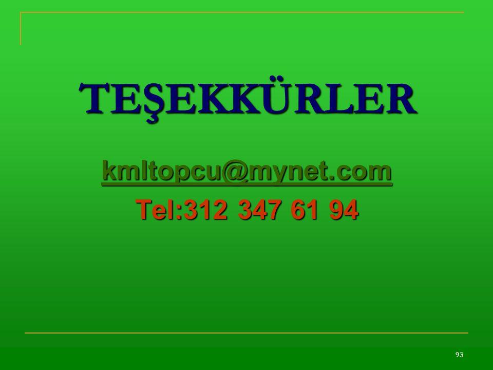93 TEŞEKKÜRLER kmltopcu@mynet.com Tel:312 347 61 94