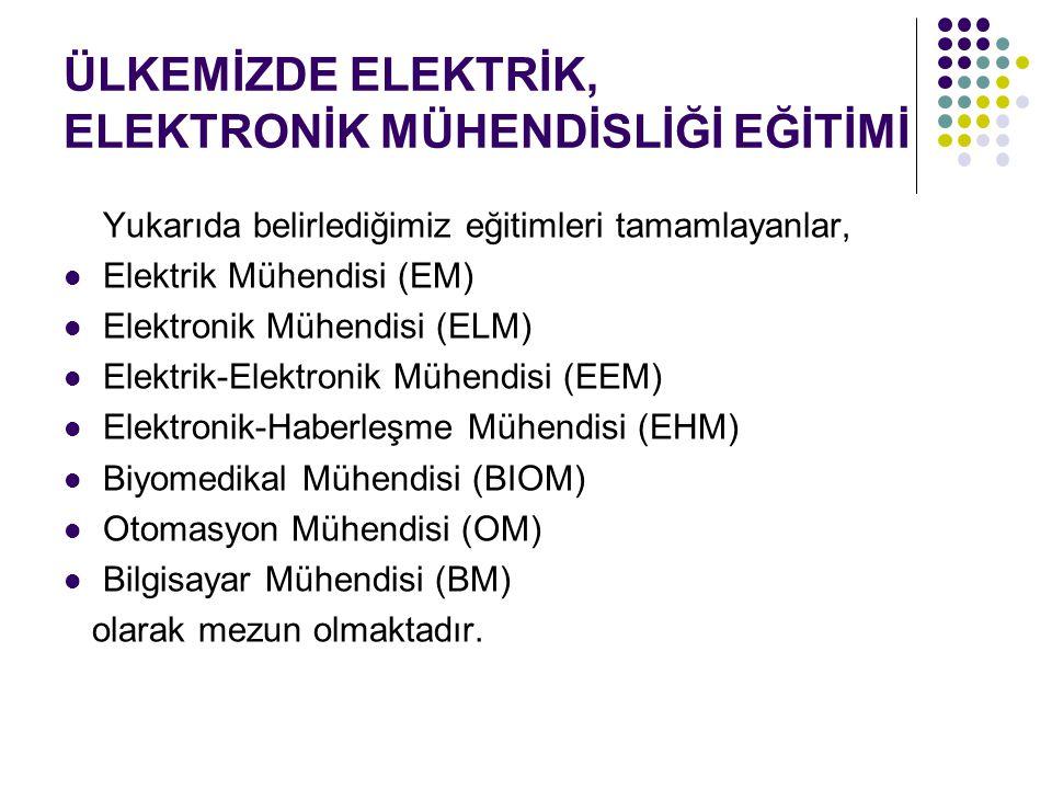 ÜLKEMİZDE ELEKTRİK, ELEKTRONİK MÜHENDİSLİĞİ EĞİTİMİ Yukarıda belirlediğimiz eğitimleri tamamlayanlar, Elektrik Mühendisi (EM) Elektronik Mühendisi (EL
