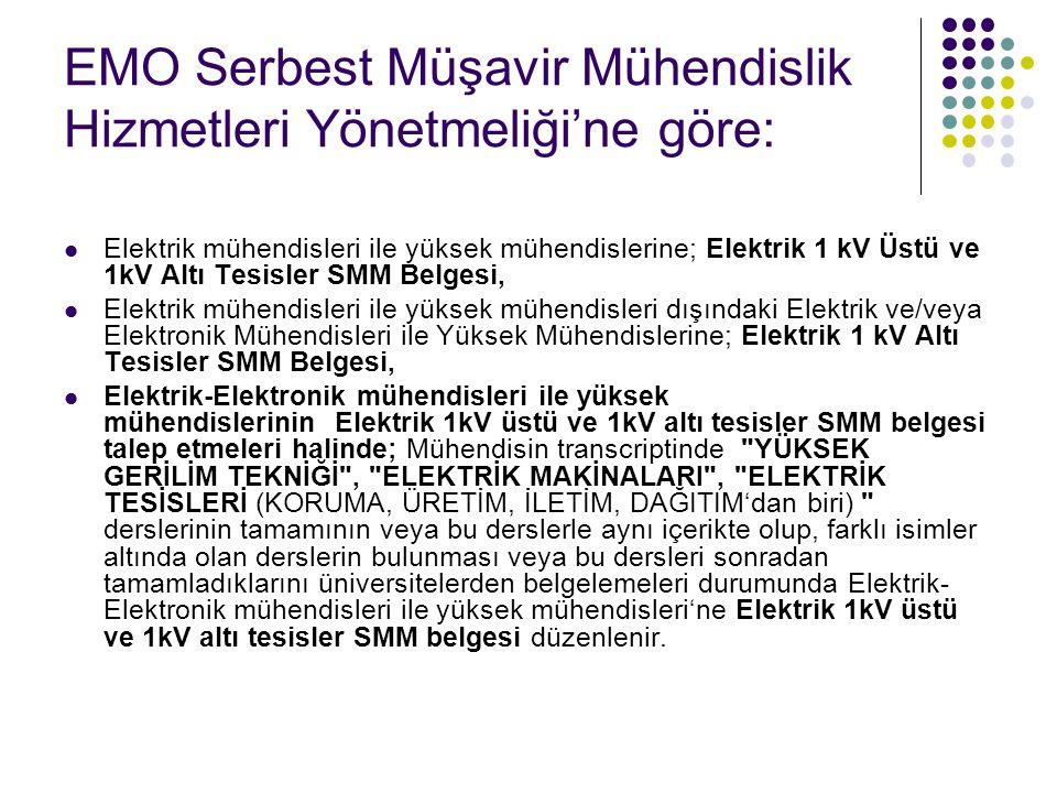 EMO Serbest Müşavir Mühendislik Hizmetleri Yönetmeliği'ne göre: Elektrik mühendisleri ile yüksek mühendislerine; Elektrik 1 kV Üstü ve 1kV Altı Tesisl