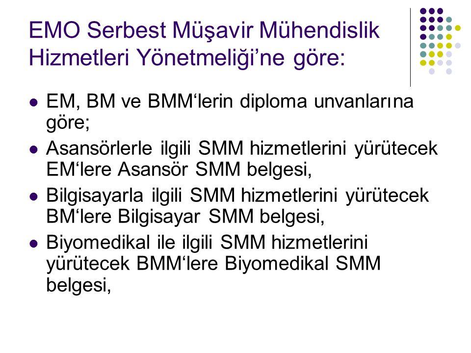 EMO Serbest Müşavir Mühendislik Hizmetleri Yönetmeliği'ne göre: EM, BM ve BMM'lerin diploma unvanlarına göre; Asansörlerle ilgili SMM hizmetlerini yür