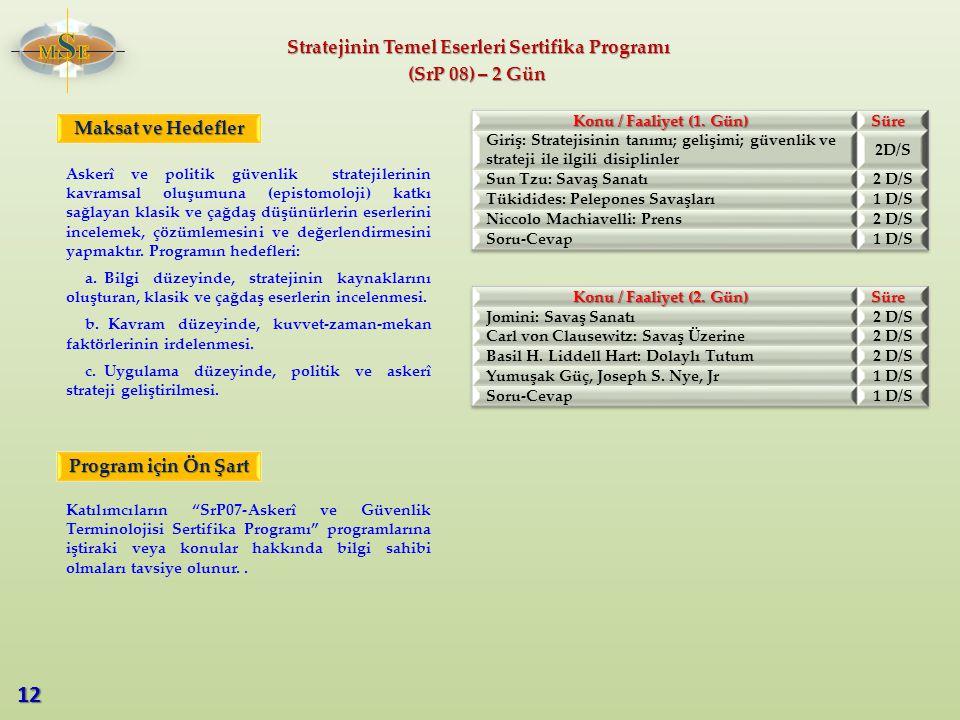 Stratejinin Temel Eserleri Sertifika Programı (SrP 08) – 2 Gün Askerî ve politik güvenlik stratejilerinin kavramsal oluşumuna (epistomoloji) katkı sağ