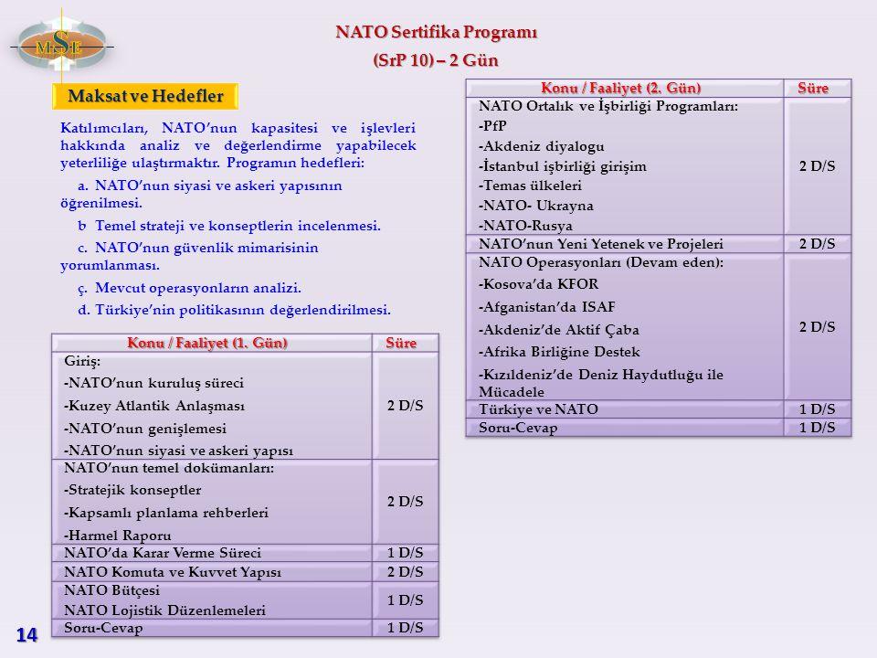 Katılımcıları, NATO'nun kapasitesi ve işlevleri hakkında analiz ve değerlendirme yapabilecek yeterliliğe ulaştırmaktır. Programın hedefleri: a.NATO'nu