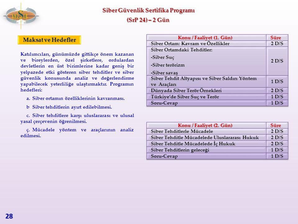 Siber Güvenlik Sertifika Programı (SrP 24) – 2 Gün Katılımcıları, günümüzde gittikçe önem kazanan ve bireylerden, özel şirketlere, ordulardan devletle