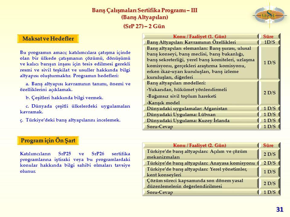 Barış Çalışmaları Sertifika Programı – III (Barış Altyapıları) (SrP 27) – 2 Gün Bu programın amacı; katılımcılara çatışma içinde olan bir ülkede çatış