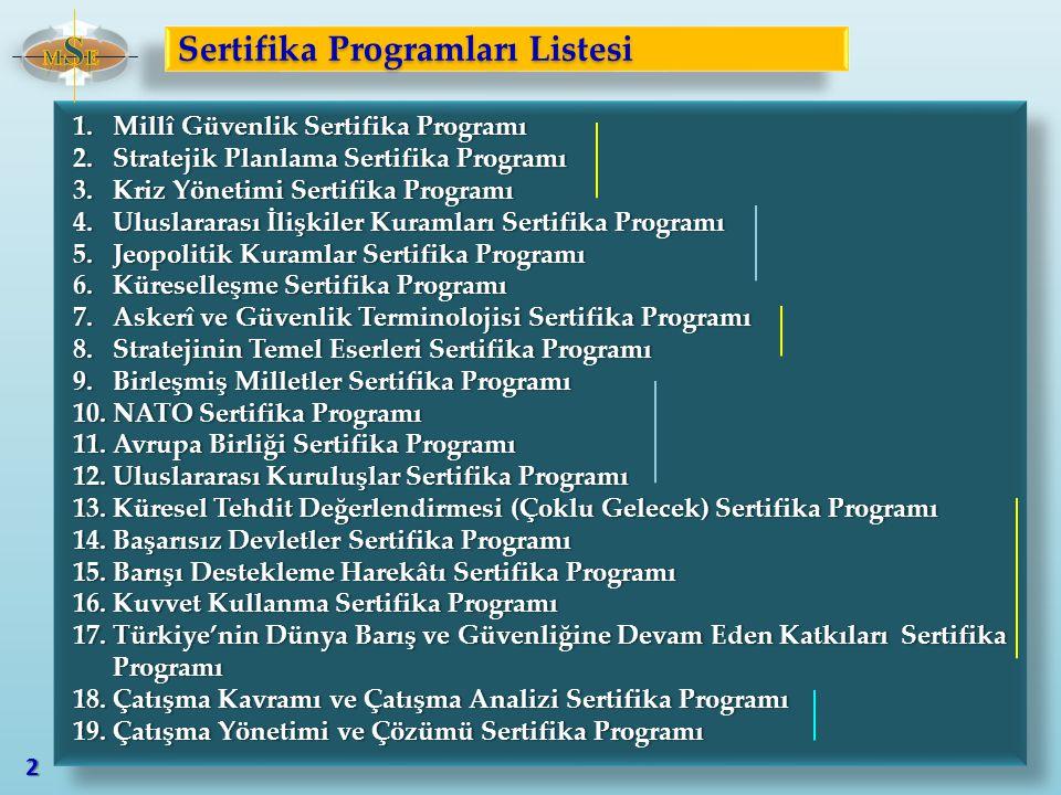 Sertifika Programları Listesi 1.Millî Güvenlik Sertifika Programı1.Millî Güvenlik Sertifika Programı 2.Stratejik Planlama Sertifika Programı2.Strateji