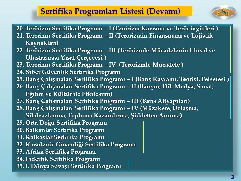 Sertifika Programları Listesi (Devamı) 3 20.Terörizm Sertifika Programı – I (Terörizm Kavramı ve Terör örgütleri )20.Terörizm Sertifika Programı – I (