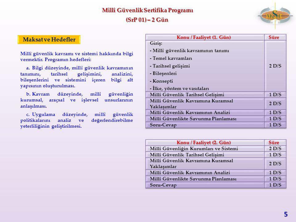 Millî Güvenlik Sertifika Programı (SrP 01) – 2 Gün Millî güvenlik kavramı ve sistemi hakkında bilgi vermektir. Programın hedefleri: a.Bilgi düzeyinde,