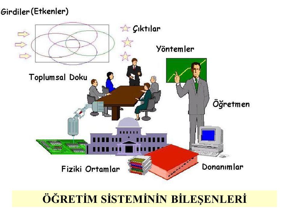 Öğrenmede işbirliği, imece, toptan katılım Amaçlarda bütünleşme, kaynaşma Yöntemlerde farklılaşma, ayrışma