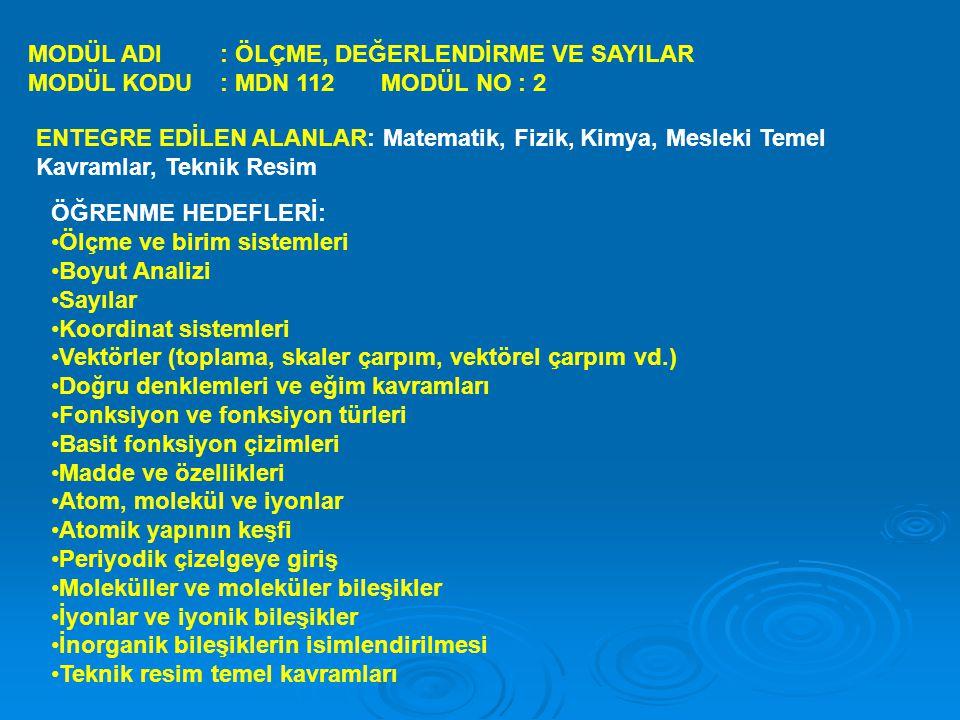 D.E.Ü. Maden Mühendisliği Bölümü Modül Programı YARIYILMODÜL KODUMODÜL SAYISI MODÜL SÜRESİ (HAFTA)ZORUNLU DERSLER IMDN 111-MDN 112 MDN 113-MDN 114 MDN
