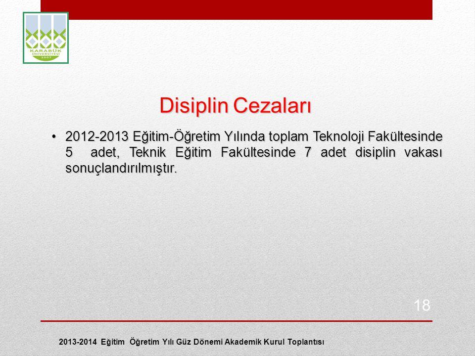 2012-2013 Eğitim-Öğretim Yılında toplam Teknoloji Fakültesinde 5 adet, Teknik Eğitim Fakültesinde 7 adet disiplin vakası sonuçlandırılmıştır.2012-2013