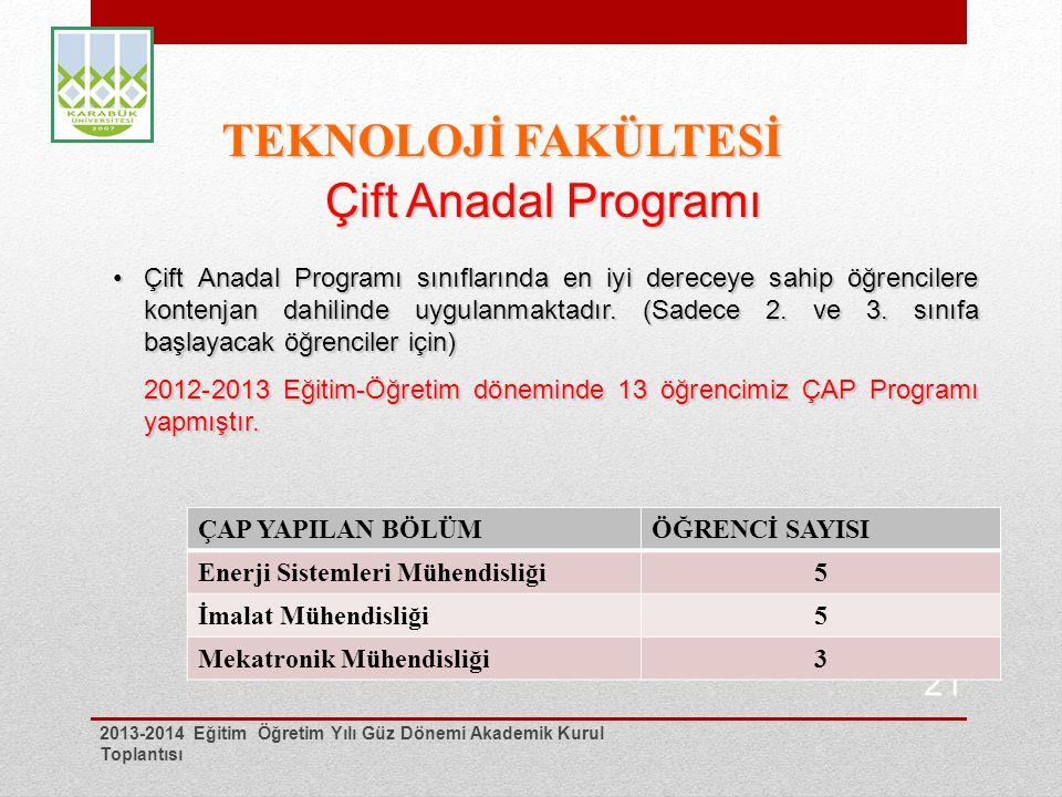 TEKNOLOJİ FAKÜLTESİ Çift Anadal Programı 21 2013-2014 Eğitim Öğretim Yılı Güz Dönemi Akademik Kurul Toplantısı Çift Anadal Programı sınıflarında en iy